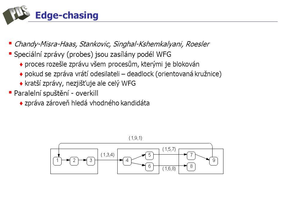 Edge-chasing ▪ Chandy-Misra-Haas, Stankovic, Singhal-Kshemkalyani, Roesler ▪ Speciální zprávy (probes) jsou zasílány podél WFG ♦ proces rozešle zprávu