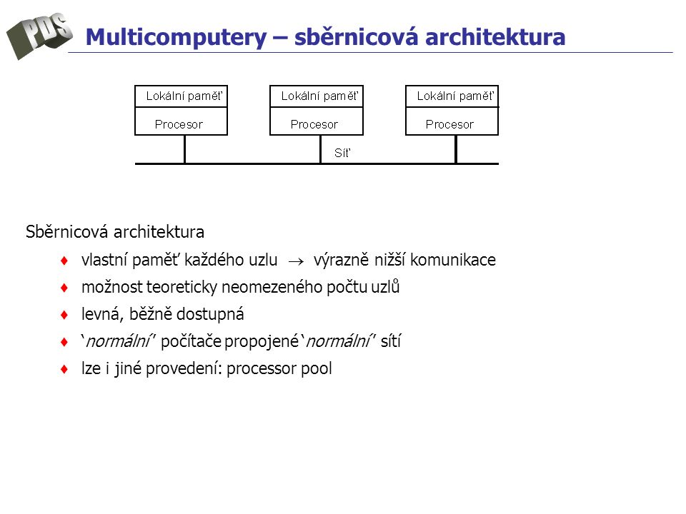 Multicomputery – sběrnicová architektura Sběrnicová architektura ♦ vlastní paměť každého uzlu  výrazně nižší komunikace ♦ možnost teoreticky neomezeného počtu uzlů ♦ levná, běžně dostupná ♦ 'normální ' počítače propojené 'normální ' sítí ♦ lze i jiné provedení: processor pool