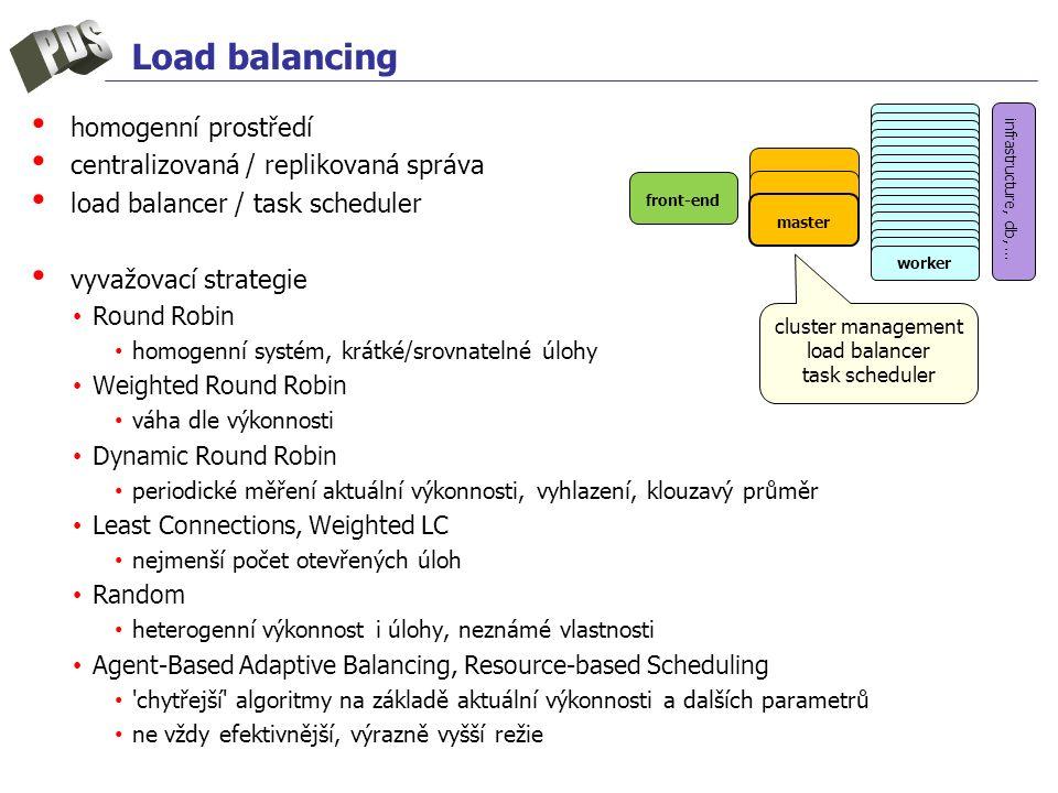 Load balancing homogenní prostředí centralizovaná / replikovaná správa load balancer / task scheduler vyvažovací strategie Round Robin homogenní systém, krátké/srovnatelné úlohy Weighted Round Robin váha dle výkonnosti Dynamic Round Robin periodické měření aktuální výkonnosti, vyhlazení, klouzavý průměr Least Connections, Weighted LC nejmenší počet otevřených úloh Random heterogenní výkonnost i úlohy, neznámé vlastnosti Agent-Based Adaptive Balancing, Resource-based Scheduling chytřejší algoritmy na základě aktuální výkonnosti a dalších parametrů ne vždy efektivnější, výrazně vyšší režie infrastructure, db,...