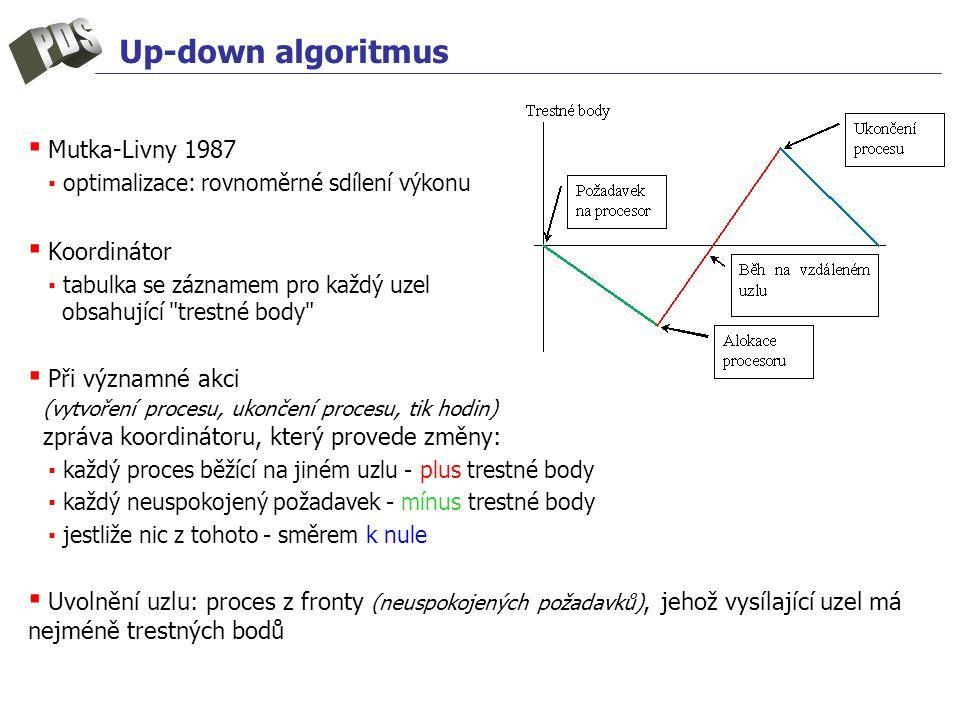 Up-down algoritmus ▪ Mutka-Livny 1987 ▪ optimalizace: rovnoměrné sdílení výkonu ▪ Koordinátor ▪ tabulka se záznamem pro každý uzel obsahující