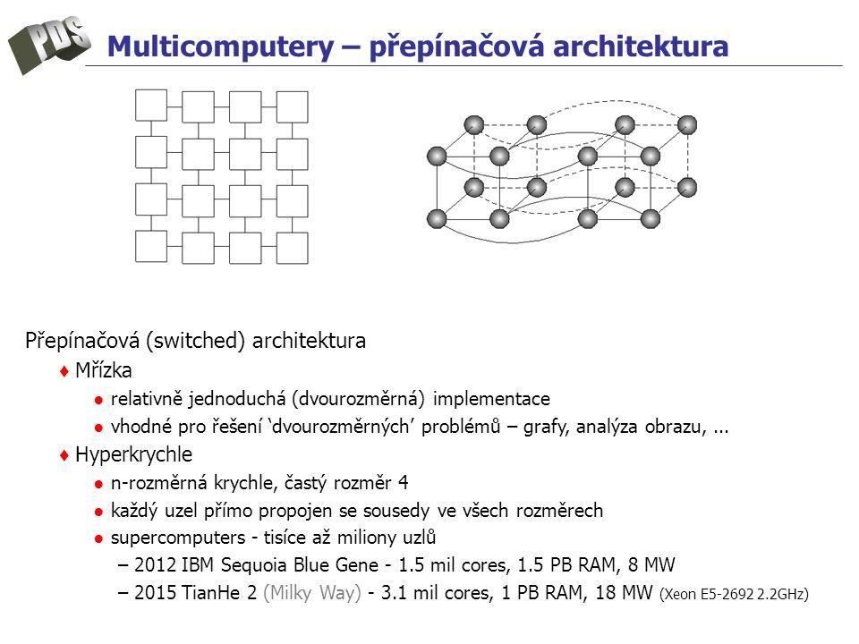 Multicomputery – přepínačová architektura Přepínačová (switched) architektura ♦ Mřízka ● relativně jednoduchá (dvourozměrná) implementace ● vhodné pro