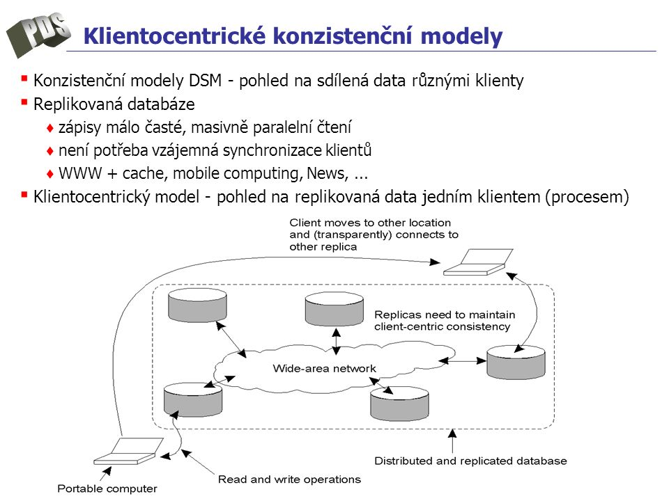 Klientocentrické konzistenční modely ▪ Konzistenční modely DSM - pohled na sdílená data různými klienty ▪ Replikovaná databáze ♦ zápisy málo časté, ma