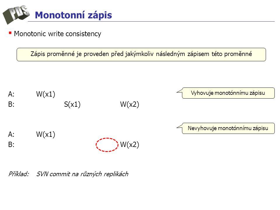 Monotonní zápis ▪ Monotonic write consistency A:W(x1) B: S(x1)W(x2) A:W(x1) B: W(x2) Příklad:SVN commit na různých replikách Zápis proměnné je provede