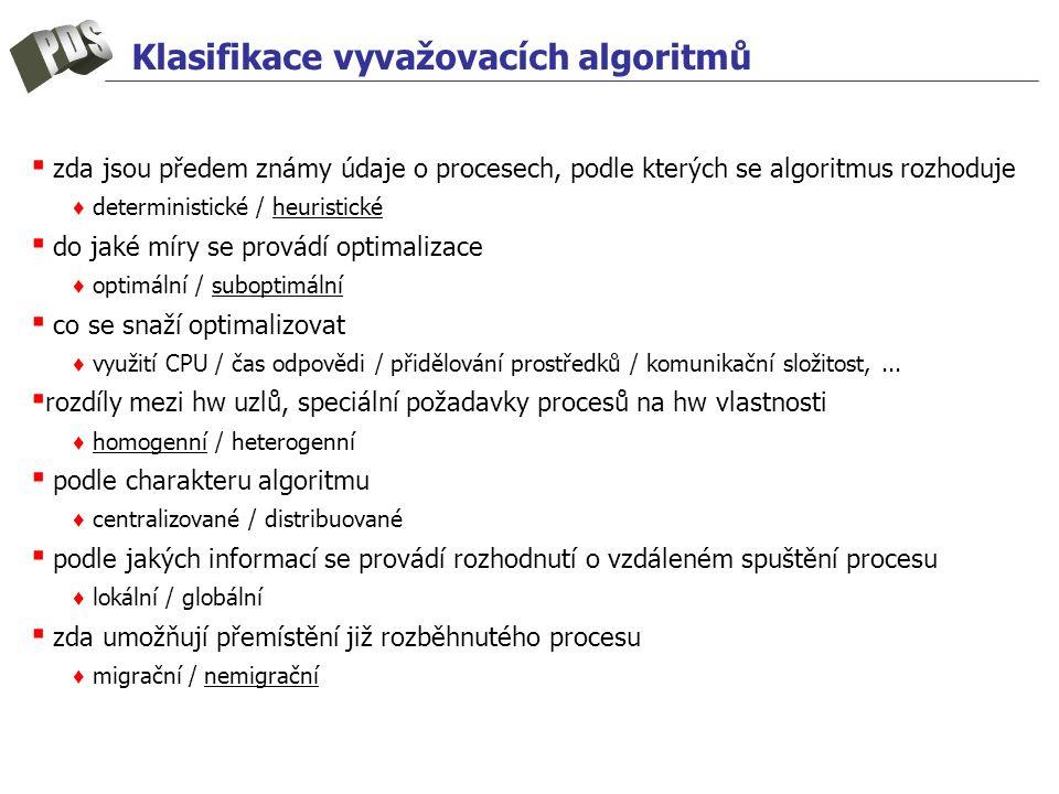 Klasifikace vyvažovacích algoritmů ▪ zda jsou předem známy údaje o procesech, podle kterých se algoritmus rozhoduje ♦ deterministické / heuristické ▪