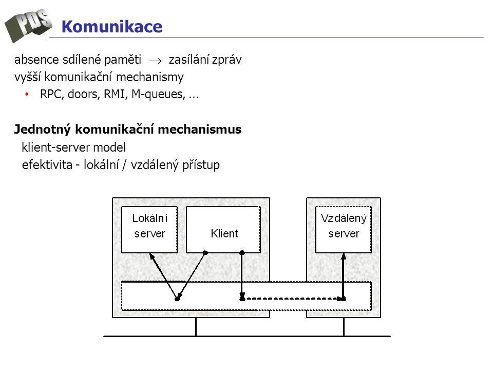 absence sdílené paměti  zasílání zpráv vyšší komunikační mechanismy RPC, doors, RMI, M-queues,... Jednotný komunikační mechanismus klient-server mode