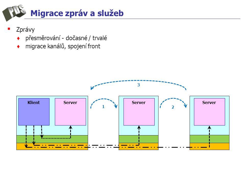 Migrace zpráv a služeb KlientServer 3 1 2 ▪ Zprávy ♦ přesměrování - dočasné / trvalé ♦ migrace kanálů, spojení front