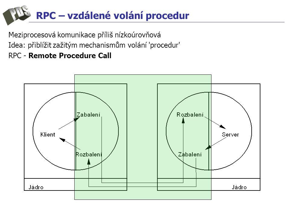 RPC – vzdálené volání procedur Meziprocesová komunikace příliš nízkoúrovňová Idea: přiblížit zažitým mechanismům volání 'procedur' RPC - Remote Proced