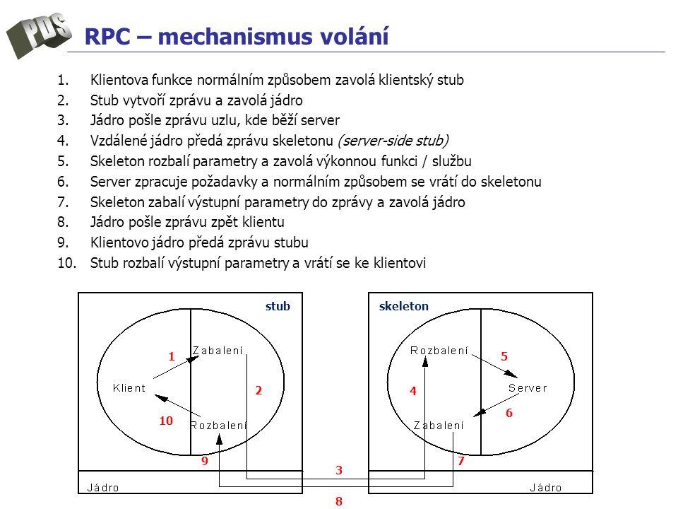 RPC – mechanismus volání 1.Klientova funkce normálním způsobem zavolá klientský stub 2.Stub vytvoří zprávu a zavolá jádro 3.Jádro pošle zprávu uzlu, k