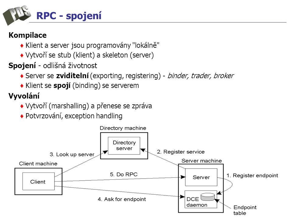 RPC - spojení Kompilace ♦ Klient a server jsou programovány lokálně ♦ Vytvoří se stub (klient) a skeleton (server) Spojení - odlišná životnost ♦ Server se zviditelní (exporting, registering) - binder, trader, broker ♦ Klient se spojí (binding) se serverem Vyvolání ♦ Vytvoří (marshalling) a přenese se zpráva ♦ Potvrzování, exception handling