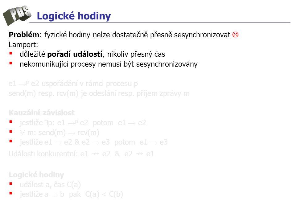 Logické hodiny Problém: fyzické hodiny nelze dostatečně přesně sesynchronizovat  Lamport: ▪ důležité pořadí událostí, nikoliv přesný čas ▪ nekomuniku