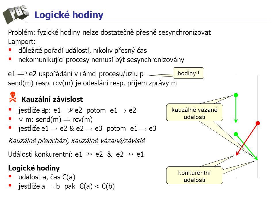 Logické hodiny Problém: fyzické hodiny nelze dostatečně přesně sesynchronizovat Lamport: ▪ důležité pořadí událostí, nikoliv přesný čas ▪ nekomunikující procesy nemusí být sesynchronizovány e1  p e2 uspořádání v rámci procesu/uzlu p send(m) resp.