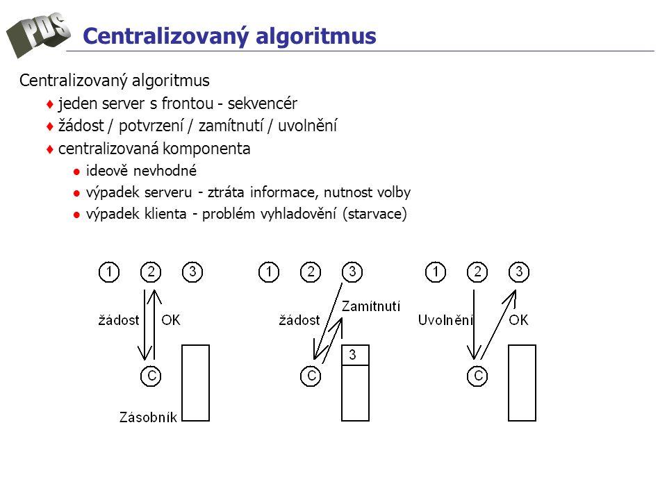 Centralizovaný algoritmus ♦ jeden server s frontou - sekvencér ♦ žádost / potvrzení / zamítnutí / uvolnění ♦ centralizovaná komponenta ● ideově nevhod