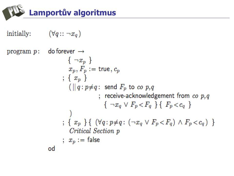 Lamportův algoritmus