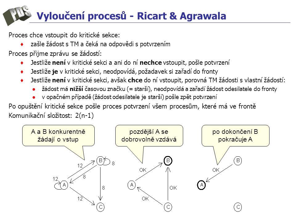 Vyloučení procesů - Ricart & Agrawala Proces chce vstoupit do kritické sekce: ♦ zašle žádost s TM a čeká na odpovědi s potvrzením Proces přijme zprávu