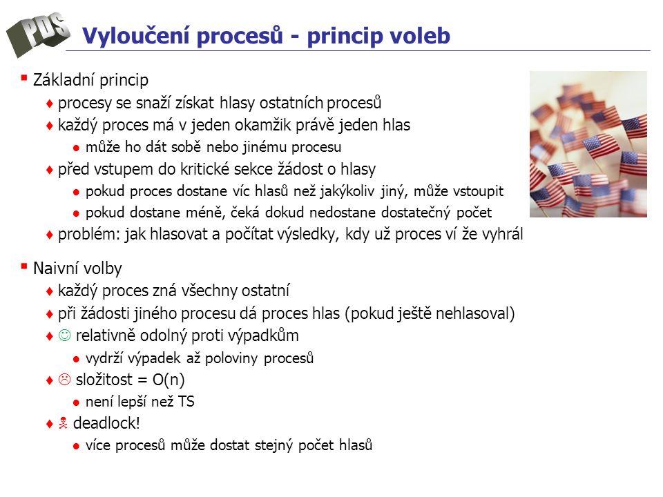 Vyloučení procesů - princip voleb ▪ Základní princip ♦ procesy se snaží získat hlasy ostatních procesů ♦ každý proces má v jeden okamžik právě jeden h