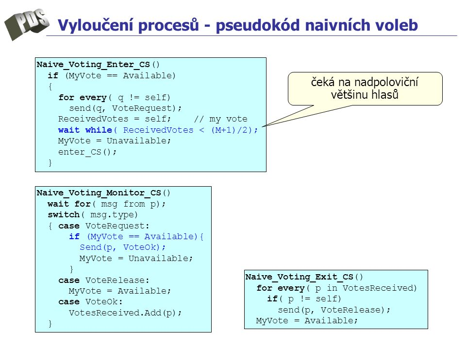 Vyloučení procesů - pseudokód naivních voleb Naive_Voting_Enter_CS() if (MyVote == Available) { for every( q != self) send(q, VoteRequest); ReceivedVotes = self; // my vote wait while( ReceivedVotes < (M+1)/2); MyVote = Unavailable; enter_CS(); } Naive_Voting_Monitor_CS() wait for( msg from p); switch( msg.type) { case VoteRequest: if (MyVote == Available){ Send(p, VoteOk); MyVote = Unavailable; } case VoteRelease: MyVote = Available; case VoteOk: VotesReceived.Add(p); } Naive_Voting_Exit_CS() for every( p in VotesReceived) if( p != self) send(p, VoteRelease); MyVote = Available; čeká na nadpoloviční většinu hlasů