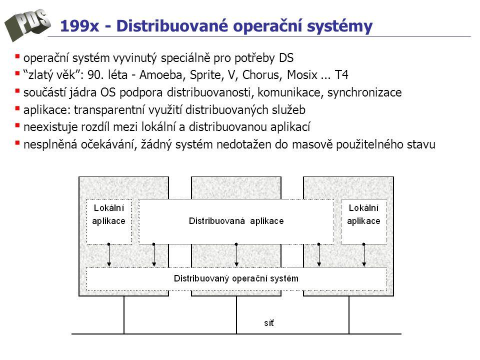 """199x - Distribuované operační systémy ▪ operační systém vyvinutý speciálně pro potřeby DS ▪ """"zlatý věk"""": 90. léta - Amoeba, Sprite, V, Chorus, Mosix.."""