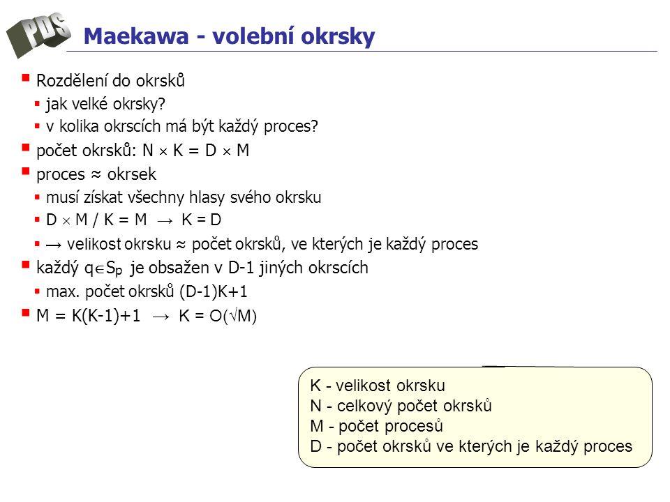Maekawa - volební okrsky  Rozdělení do okrsků  jak velké okrsky?  v kolika okrscích má být každý proces?  počet okrsků: N  K = D  M  proces ≈ o
