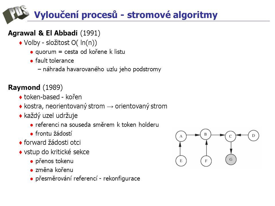 Vyloučení procesů - stromové algoritmy Agrawal & El Abbadi (1991) ♦ Volby - složitost O( ln(n)) ● quorum = cesta od kořene k listu ● fault tolerance –