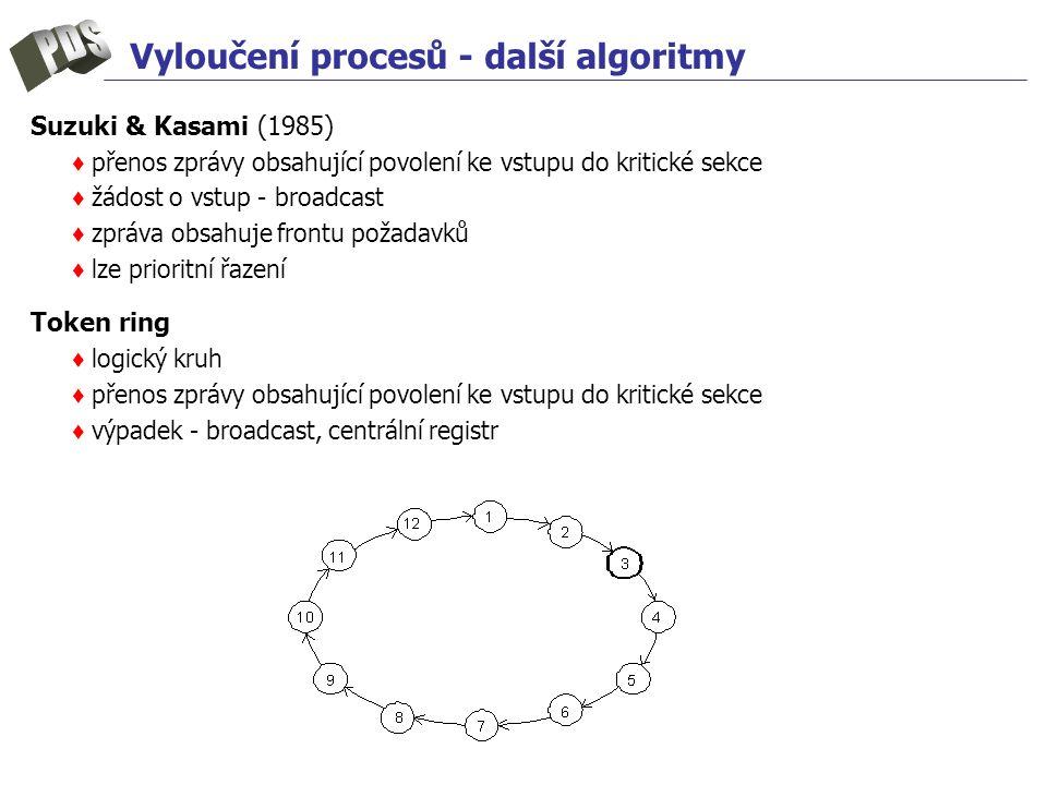 Vyloučení procesů - další algoritmy Suzuki & Kasami (1985) ♦ přenos zprávy obsahující povolení ke vstupu do kritické sekce ♦ žádost o vstup - broadcas