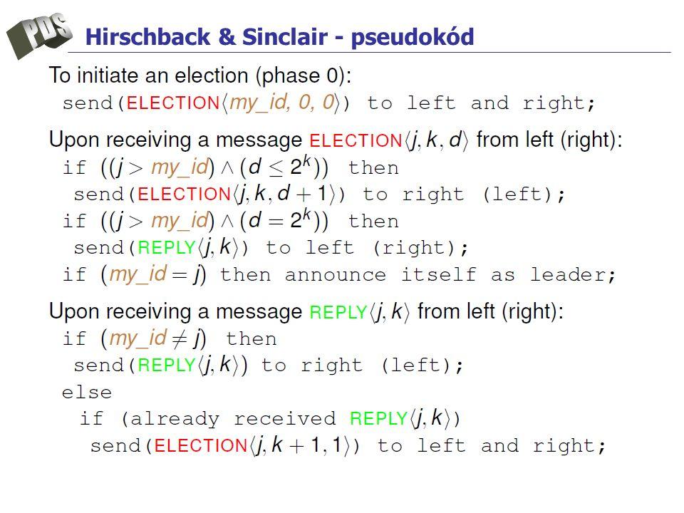 Hirschback & Sinclair - pseudokód