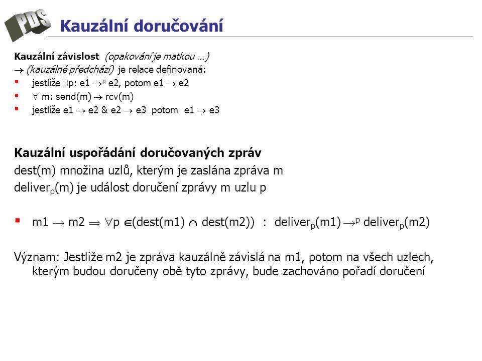 Kauzální doručování Kauzální závislost (opakování je matkou …)  (kauzálně předchází) je relace definovaná: ▪ jestliže  p: e1  p e2, potom e1  e2 ▪  m: send(m)  rcv(m) ▪ jestliže e1  e2 & e2  e3 potom e1  e3 Kauzální uspořádání doručovaných zpráv dest(m) množina uzlů, kterým je zaslána zpráva m deliver p (m) je událost doručení zprávy m uzlu p ▪ m1  m2   p  (dest(m1)  dest(m2)) : deliver p (m1)  p deliver p (m2) Význam: Jestliže m2 je zpráva kauzálně závislá na m1, potom na všech uzlech, kterým budou doručeny obě tyto zprávy, bude zachováno pořadí doručení