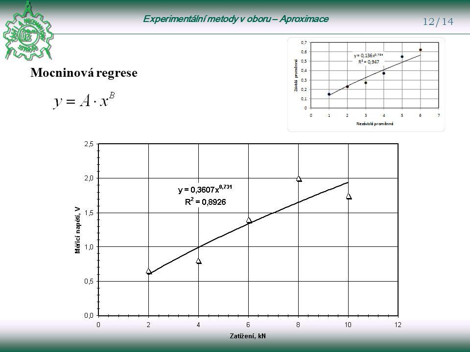 Experimentální metody v oboru – Aproximace 12/14 Mocninová regrese