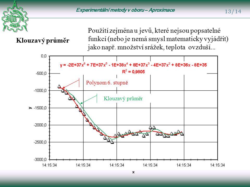 Experimentální metody v oboru – Aproximace 13/14 Klouzavý průměr Použití zejména u jevů, které nejsou popsatelné funkcí (nebo je nemá smysl matematicky vyjádřit) jako např.