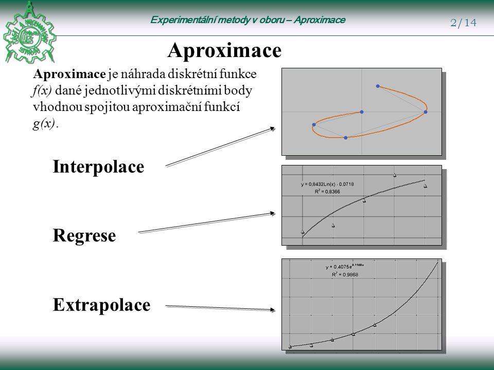 Experimentální metody v oboru – Aproximace 2/14 Aproximace je náhrada diskrétní funkce f(x) dané jednotlivými diskrétními body vhodnou spojitou aproximační funkcí g(x).
