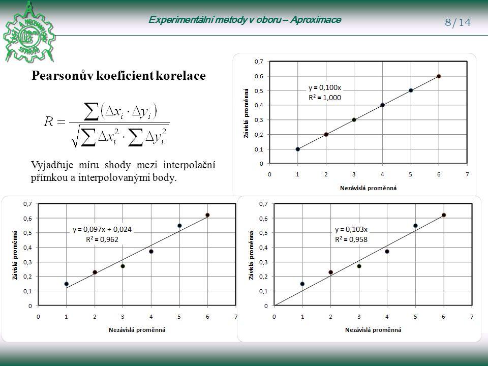 Experimentální metody v oboru – Aproximace 8/14 Pearsonův koeficient korelace Vyjadřuje míru shody mezi interpolační přímkou a interpolovanými body.
