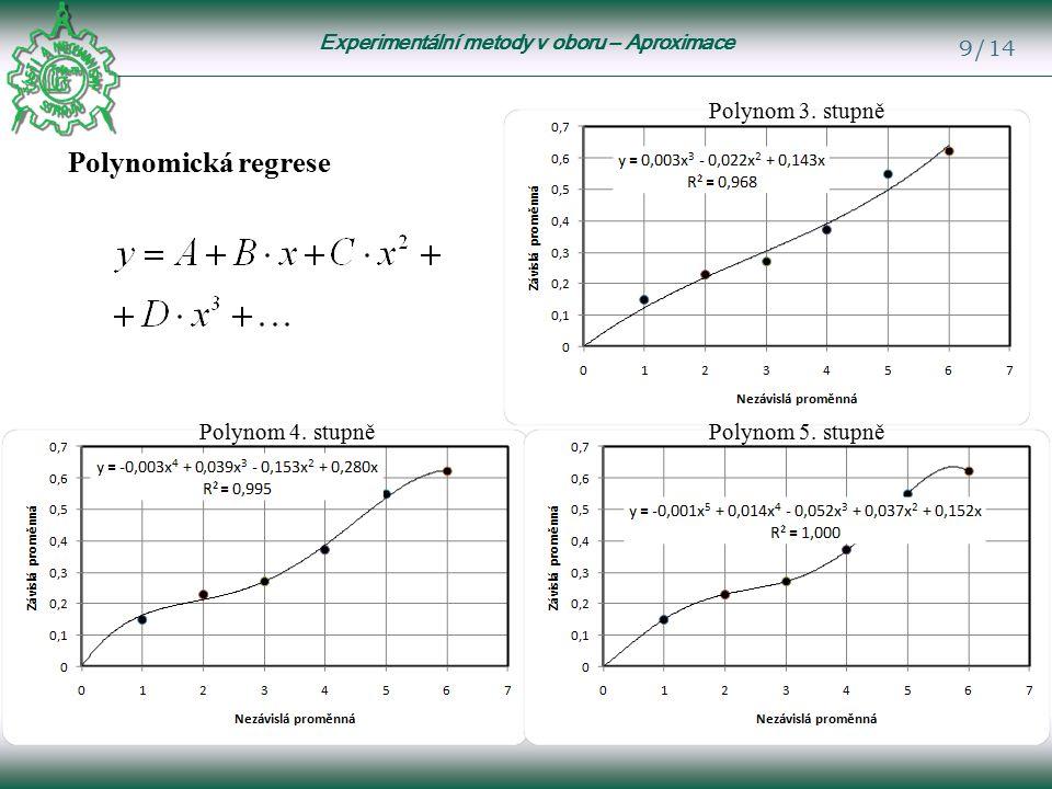 Experimentální metody v oboru – Aproximace 9/14 Polynomická regrese Polynom 3.