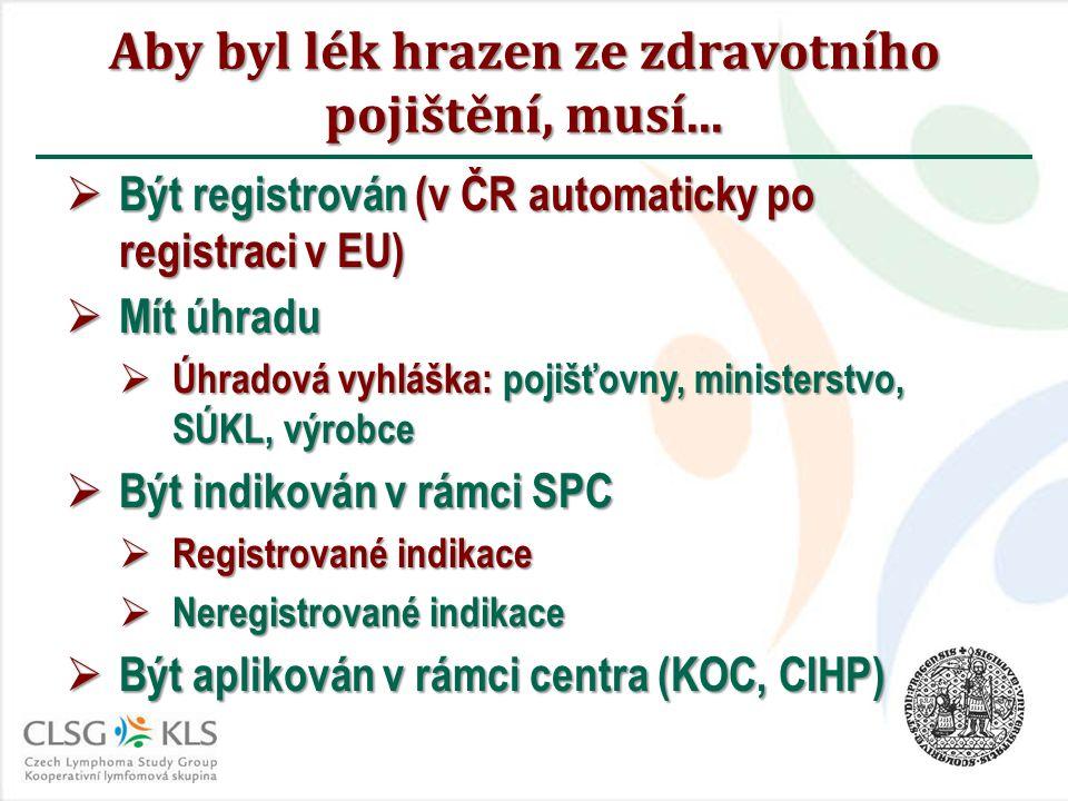 Aby byl lék hrazen ze zdravotního pojištění, musí...  Být registrován (v ČR automaticky po registraci v EU)  Mít úhradu  Úhradová vyhláška: pojišťo