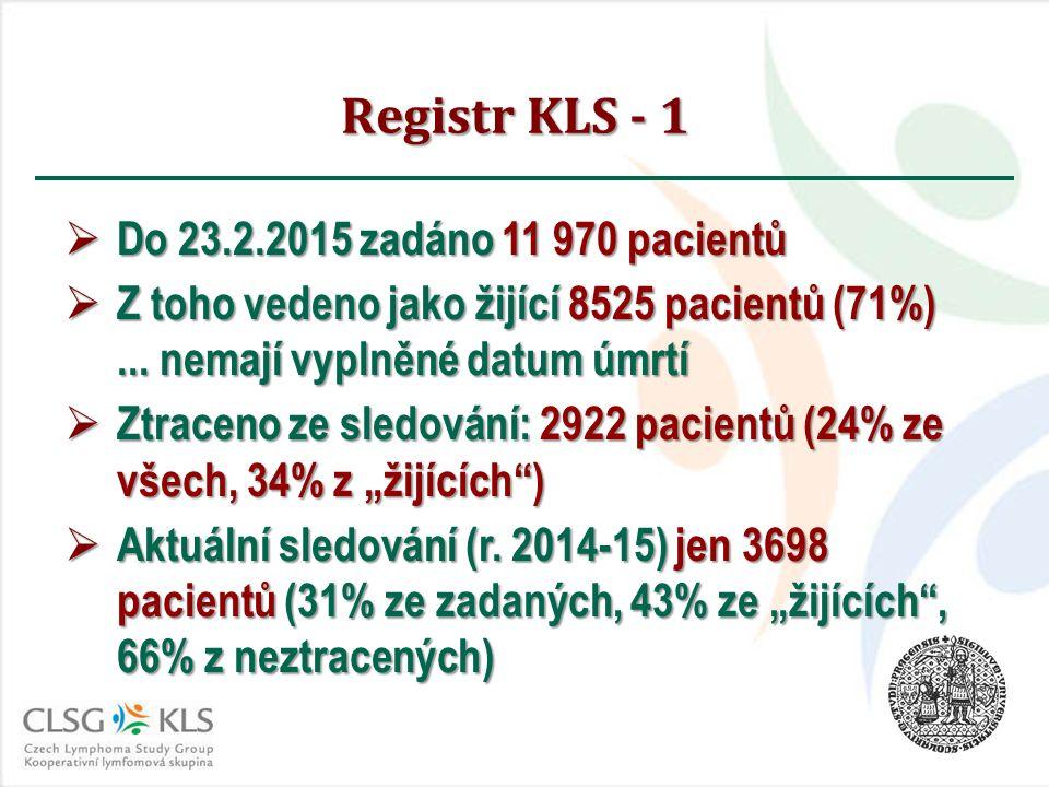 Registr KLS - 1  Do 23.2.2015 zadáno 11 970 pacientů  Z toho vedeno jako žijící 8525 pacientů (71%)... nemají vyplněné datum úmrtí  Ztraceno ze sle