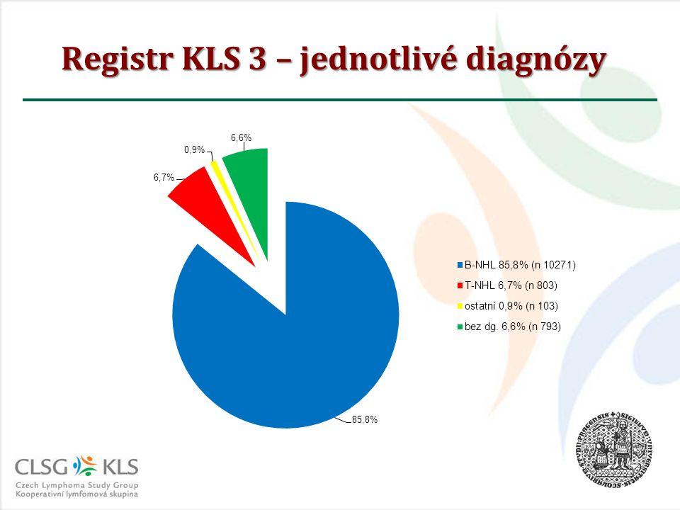 Registr KLS 3 – jednotlivé diagnózy