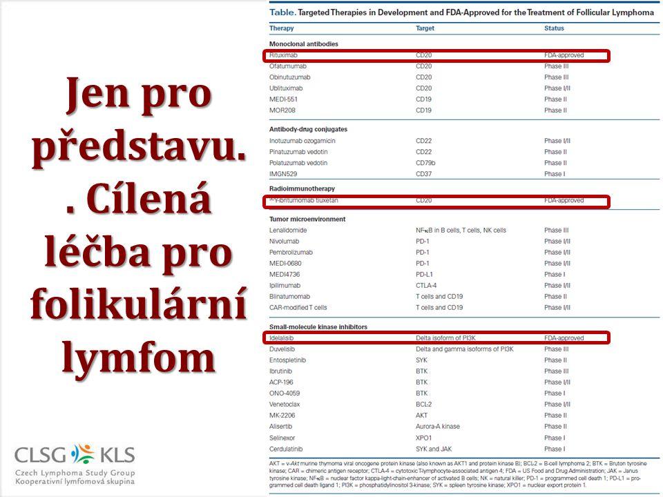 Studie probíhající v KLS – akademické  Dokončena studie PET-RIMCEB (úprava léčby na základě PET po druhém cyklu u difusních velkobuněčných lymfomů)  Zahájena studie profylaxe CNS postižení u rizikových difusních velkobuněčných lymfomů (intravenózní v.