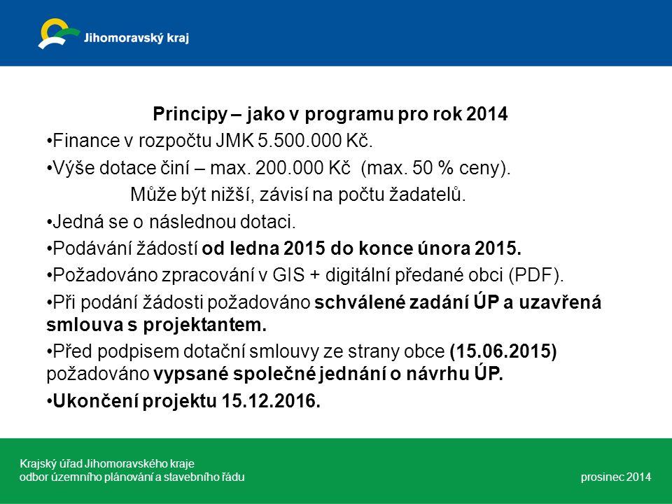 Principy – jako v programu pro rok 2014 Finance v rozpočtu JMK 5.500.000 Kč. Výše dotace činí – max. 200.000 Kč (max. 50 % ceny). Může být nižší, závi