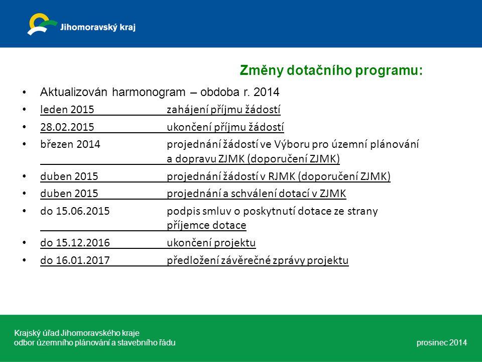 Aktualizován harmonogram – obdoba r. 2014 leden 2015zahájení příjmu žádostí 28.02.2015ukončení příjmu žádostí březen 2014projednání žádostí ve Výboru