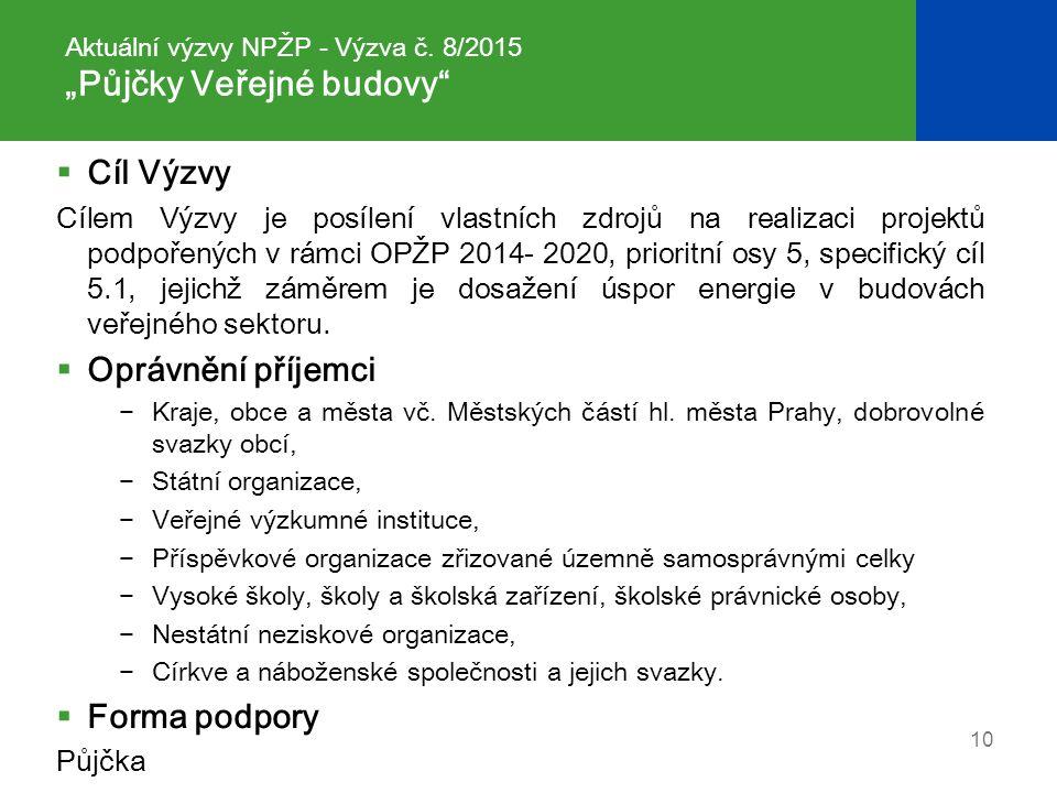 Aktuální výzvy NPŽP - Výzva č.