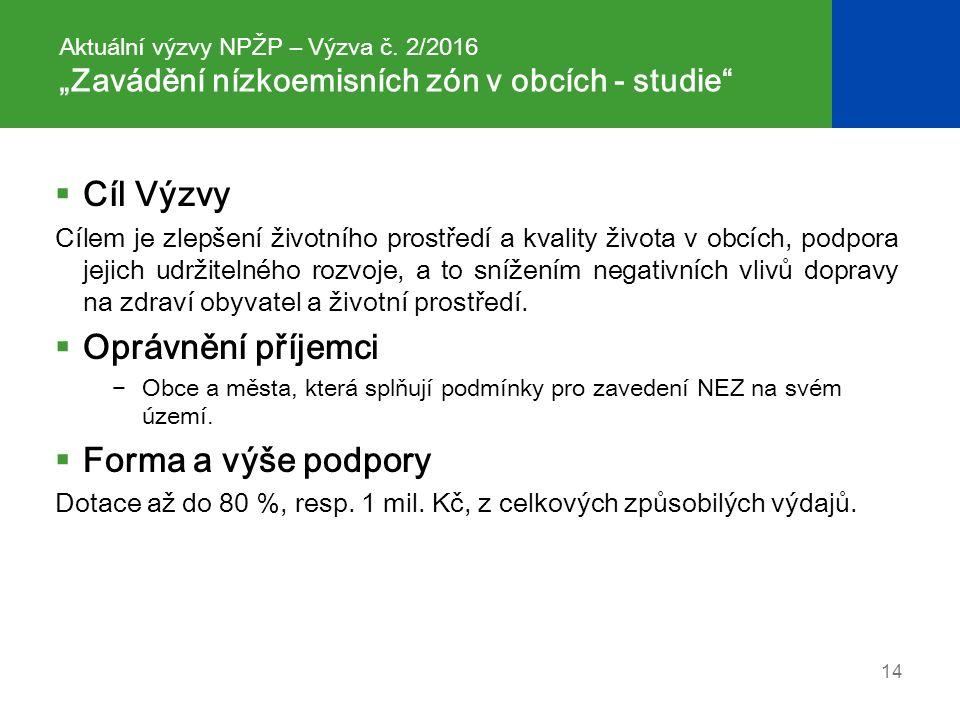 Aktuální výzvy NPŽP – Výzva č.