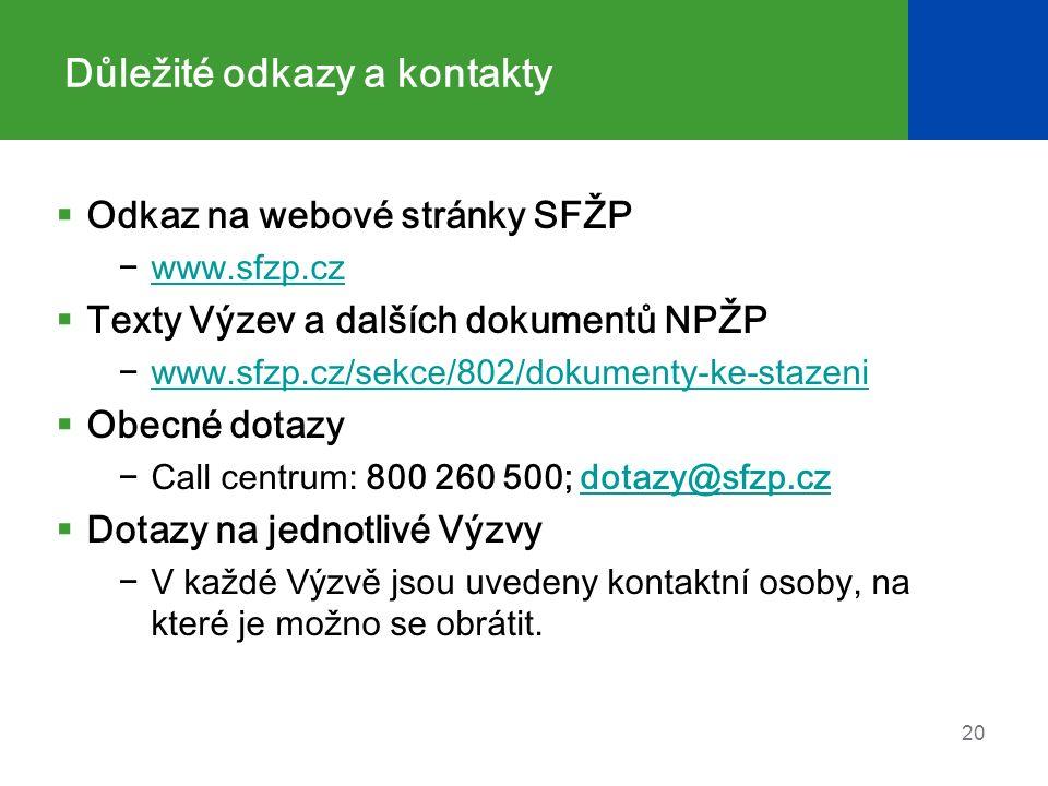 Důležité odkazy a kontakty  Odkaz na webové stránky SFŽP −www.sfzp.czwww.sfzp.cz  Texty Výzev a dalších dokumentů NPŽP −www.sfzp.cz/sekce/802/dokumenty-ke-stazeniwww.sfzp.cz/sekce/802/dokumenty-ke-stazeni  Obecné dotazy −Call centrum: 800 260 500; dotazy@sfzp.czdotazy@sfzp.cz  Dotazy na jednotlivé Výzvy −V každé Výzvě jsou uvedeny kontaktní osoby, na které je možno se obrátit.