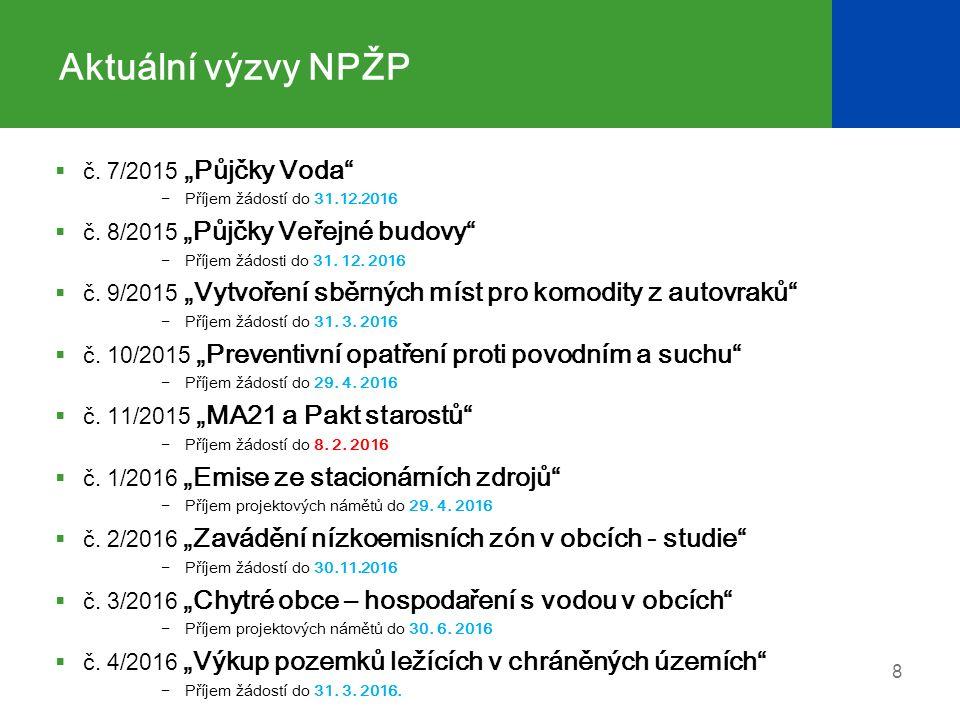 """Aktuální výzvy NPŽP  č. 7/2015 """"Půjčky Voda −Příjem žádostí do 31.12.2016  č."""