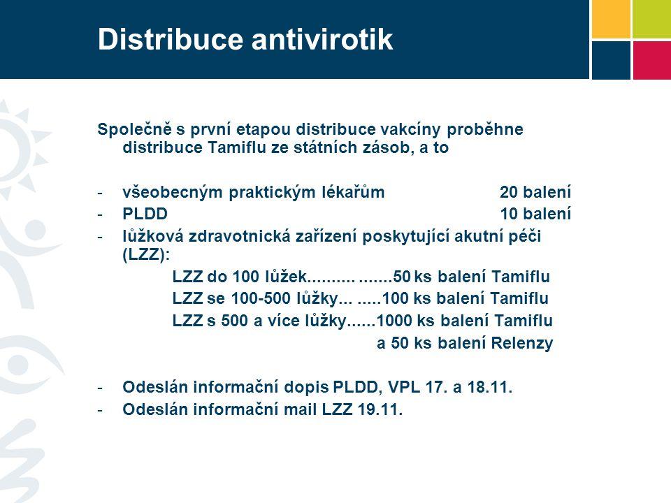 Distribuce antivirotik Společně s první etapou distribuce vakcíny proběhne distribuce Tamiflu ze státních zásob, a to -všeobecným praktickým lékařům20 balení -PLDD10 balení -lůžková zdravotnická zařízení poskytující akutní péči (LZZ): LZZ do 100 lůžek.................50 ks balení Tamiflu LZZ se 100-500 lůžky........100 ks balení Tamiflu LZZ s 500 a více lůžky......1000 ks balení Tamiflu a 50 ks balení Relenzy -Odeslán informační dopis PLDD, VPL 17.