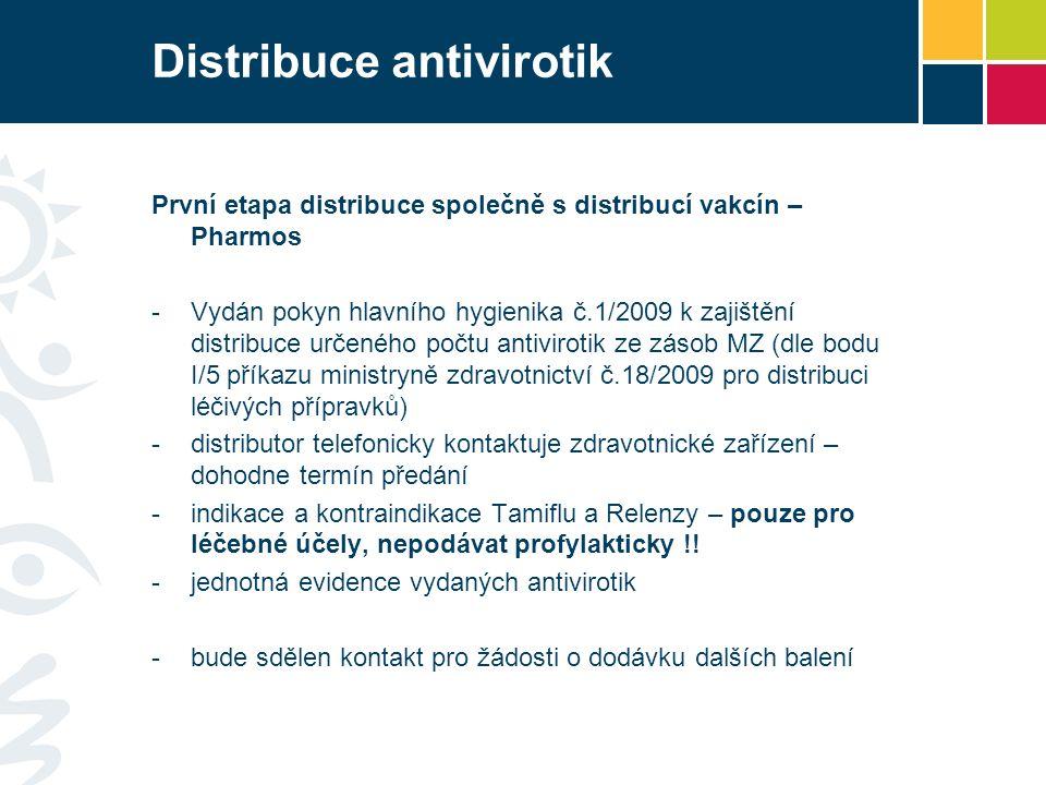 Distribuce antivirotik První etapa distribuce společně s distribucí vakcín – Pharmos -Vydán pokyn hlavního hygienika č.1/2009 k zajištění distribuce určeného počtu antivirotik ze zásob MZ (dle bodu I/5 příkazu ministryně zdravotnictví č.18/2009 pro distribuci léčivých přípravků) -distributor telefonicky kontaktuje zdravotnické zařízení – dohodne termín předání -indikace a kontraindikace Tamiflu a Relenzy – pouze pro léčebné účely, nepodávat profylakticky !.