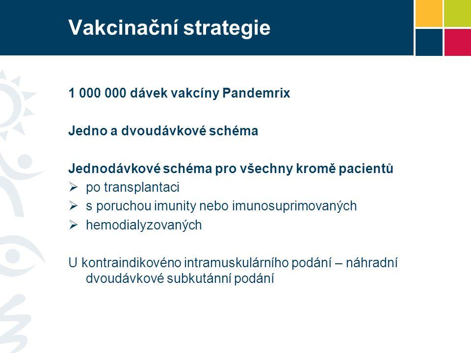 Vakcinační strategie 1 000 000 dávek vakcíny Pandemrix Jedno a dvoudávkové schéma Jednodávkové schéma pro všechny kromě pacientů  po transplantaci  s poruchou imunity nebo imunosuprimovaných  hemodialyzovaných U kontraindikovéno intramuskulárního podání – náhradní dvoudávkové subkutánní podání