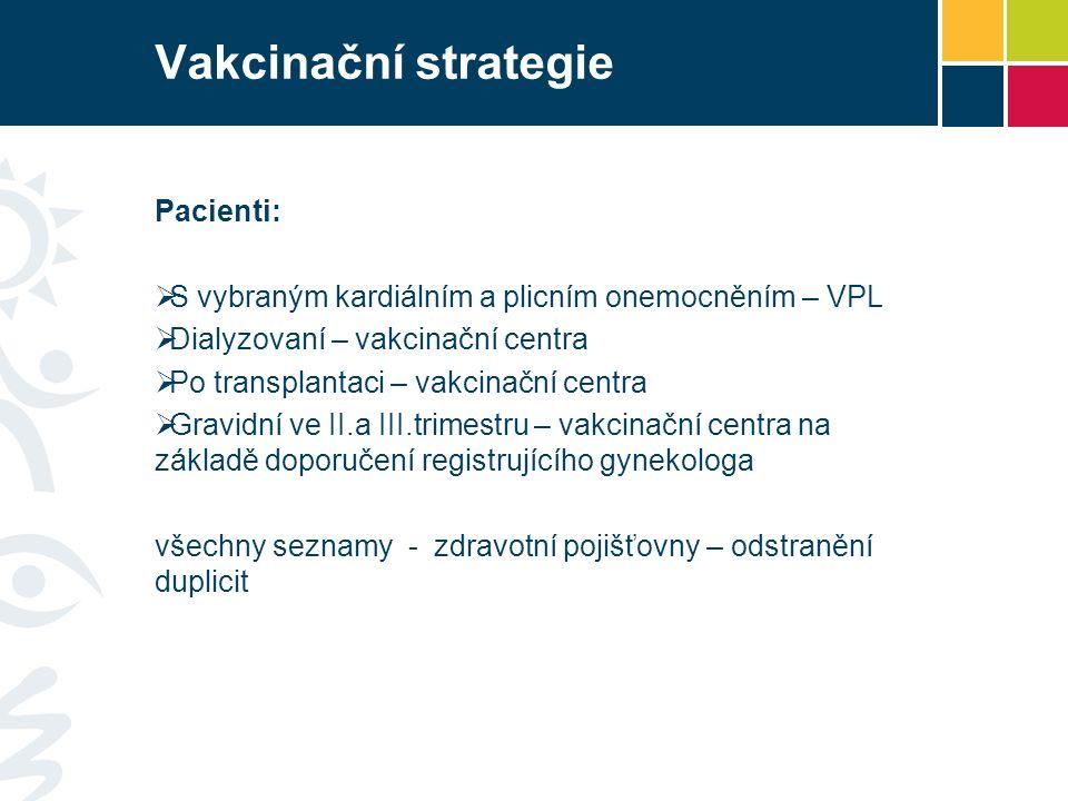 Vakcinační strategie Pacienti:  S vybraným kardiálním a plicním onemocněním – VPL  Dialyzovaní – vakcinační centra  Po transplantaci – vakcinační centra  Gravidní ve II.a III.trimestru – vakcinační centra na základě doporučení registrujícího gynekologa všechny seznamy - zdravotní pojišťovny – odstranění duplicit