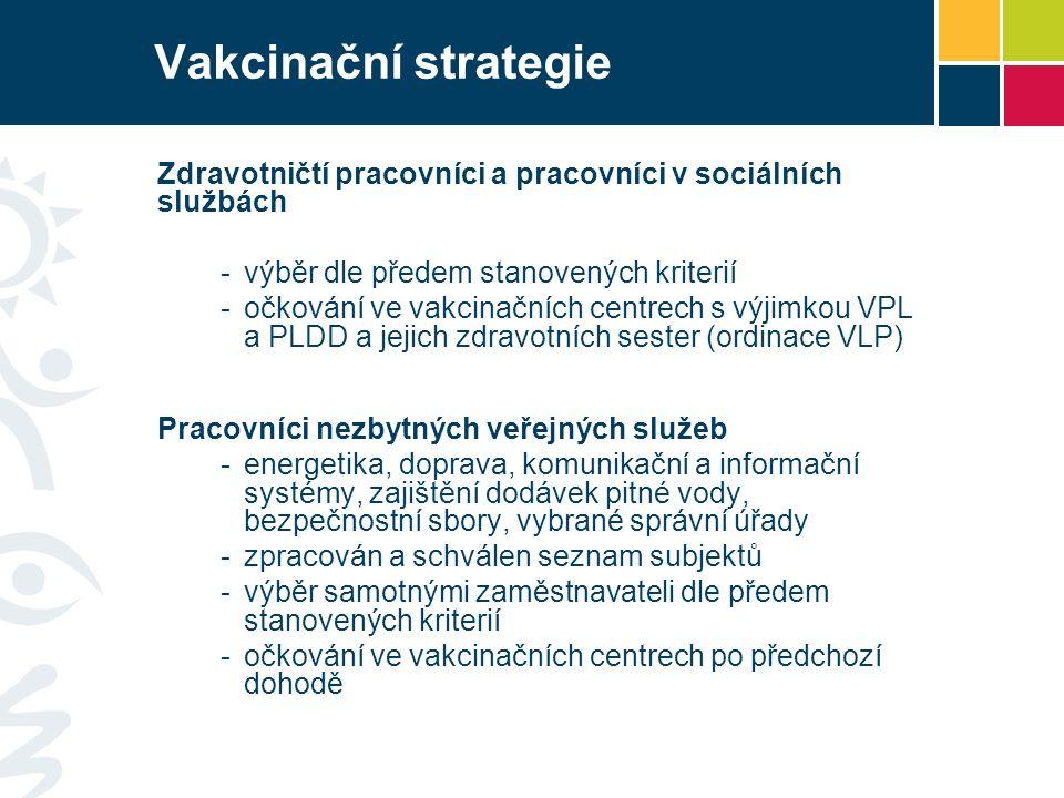 Vakcinační strategie Zdravotničtí pracovníci a pracovníci v sociálních službách -výběr dle předem stanovených kriterií -očkování ve vakcinačních centrech s výjimkou VPL a PLDD a jejich zdravotních sester (ordinace VLP) Pracovníci nezbytných veřejných služeb -energetika, doprava, komunikační a informační systémy, zajištění dodávek pitné vody, bezpečnostní sbory, vybrané správní úřady -zpracován a schválen seznam subjektů -výběr samotnými zaměstnavateli dle předem stanovených kriterií -očkování ve vakcinačních centrech po předchozí dohodě