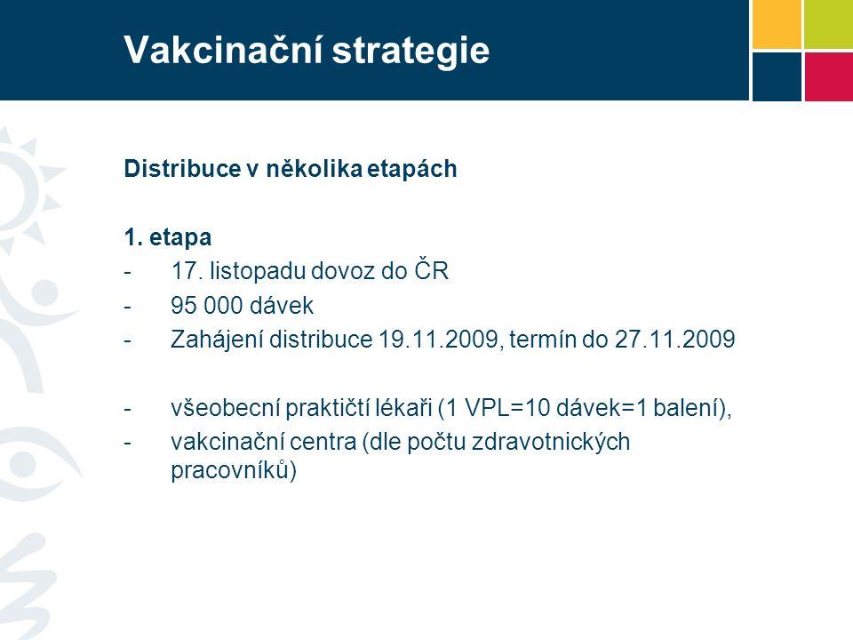 Vakcinační strategie Distribuce v několika etapách 1.