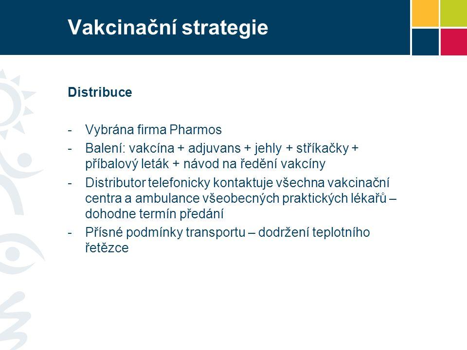 Vakcinační strategie Distribuce -Vybrána firma Pharmos -Balení: vakcína + adjuvans + jehly + stříkačky + příbalový leták + návod na ředění vakcíny -Distributor telefonicky kontaktuje všechna vakcinační centra a ambulance všeobecných praktických lékařů – dohodne termín předání -Přísné podmínky transportu – dodržení teplotního řetězce
