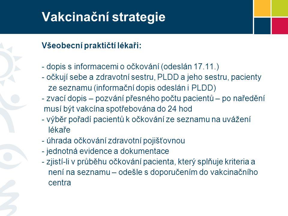 Vakcinační strategie Všeobecní praktičtí lékaři: - dopis s informacemi o očkování (odeslán 17.11.) - očkují sebe a zdravotní sestru, PLDD a jeho sestru, pacienty ze seznamu (informační dopis odeslán i PLDD) - zvací dopis – pozvání přesného počtu pacientů – po naředění musí být vakcína spotřebována do 24 hod - výběr pořadí pacientů k očkování ze seznamu na uvážení lékaře - úhrada očkování zdravotní pojišťovnou - jednotná evidence a dokumentace - zjistí-li v průběhu očkování pacienta, který splňuje kriteria a není na seznamu – odešle s doporučením do vakcinačního centra