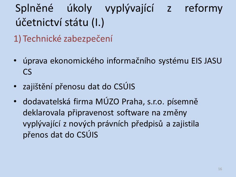 Splněné úkoly vyplývající z reformy účetnictví státu (I.) 1)Technické zabezpečení úprava ekonomického informačního systému EIS JASU CS zajištění přenosu dat do CSÚIS dodavatelská firma MÚZO Praha, s.r.o.